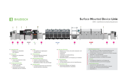 Azubiprojekt SMD-Schautafel